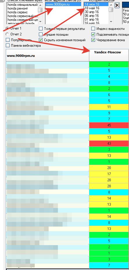 Позиции сайта 9000rpm
