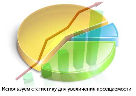 используем статистику