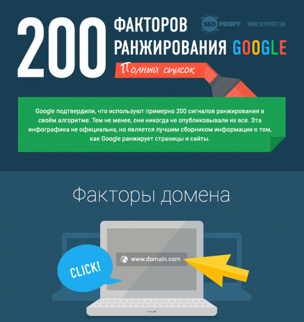 200 факторов ранжирования Гугл