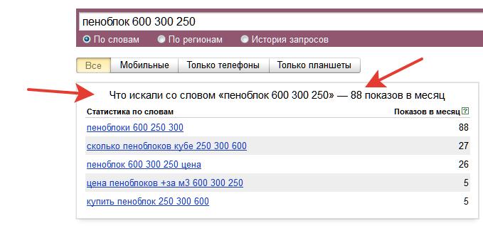 Пример частотности запросов